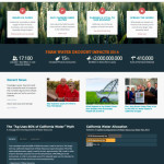 Keep California Farming Homepage