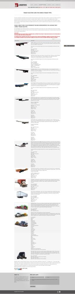 Old B4 Equipment Options